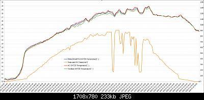 Arriva l'estate: confronto schermi solare-annotazione-2020-07-14-214509.jpg