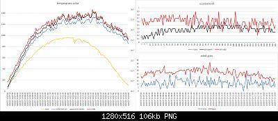 Arriva l'estate: confronto schermi solare-grafici-14-07-2020-.jpg