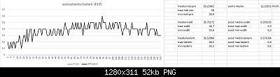 Arriva l'estate: confronto schermi solare-scost-medie-max-min-14-07-2020-forum.jpg