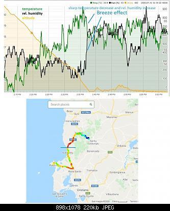 MeteoTracker - la stazione meteo mobile-graph-map.jpg