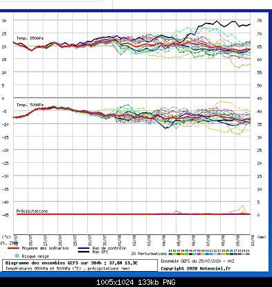 Analisi modelli estate 2020, tentativo 2-screenshot_2020-07-25-07-37-27-28.jpg
