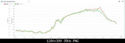 evoluzione di una Vp2-schermata-2020-07-25-23-05-05.jpg