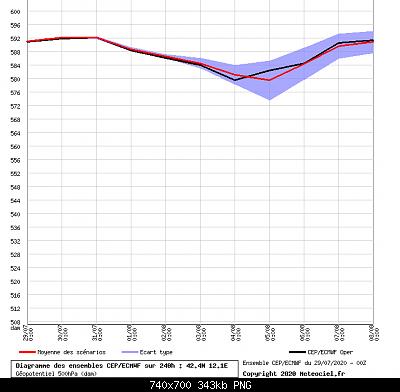 Analisi modelli estate 2020, tentativo 2-untitled.png