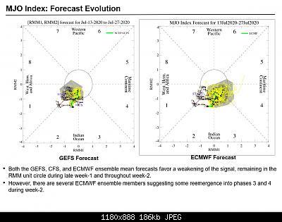 Analisi modelli estate 2020, tentativo 2-mjo-forecast-13-luglio.jpg
