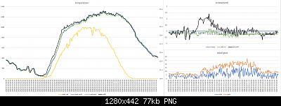 Arriva l'estate: confronto schermi solare-confronto-davis-.costr-ws80-29-07-2020.jpg
