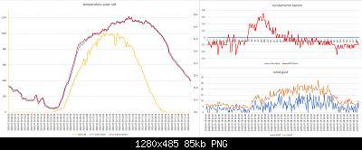 Arriva l'estate: confronto schermi solare-confronto-davis-lastem-29-07-2020.jpg