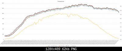Arriva l'estate: confronto schermi solare-grafici-meteo-30-07-2020forum.jpg