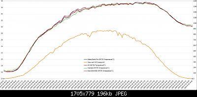 Arriva l'estate: confronto schermi solare-annotazione-2020-07-30-220255.jpg