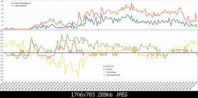 Arriva l'estate: confronto schermi solare-annotazione-2020-07-30-221220.jpg