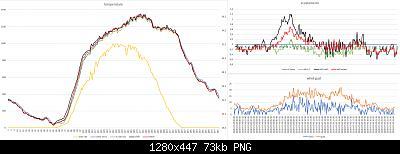 Arriva l'estate: confronto schermi solare-confronto-davis-ws80-.costruito-30-07-2020.jpg