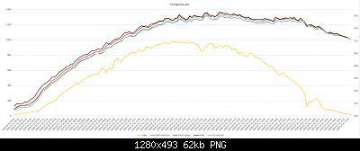 Arriva l'estate: confronto schermi solare-grafici-meteo-31-07-2020-forum.jpg