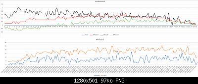 Arriva l'estate: confronto schermi solare-scostamenti-wind-gust-31-07-2020-forum.jpg