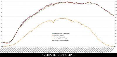 Arriva l'estate: confronto schermi solare-annotazione-2020-07-31-214456.jpg