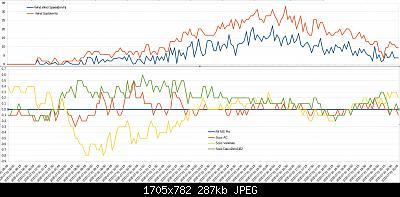 Arriva l'estate: confronto schermi solare-annotazione-2020-07-31-215453.jpg