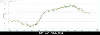 evoluzione di una Vp2-schermata-2020-07-31-22-17-51.jpg