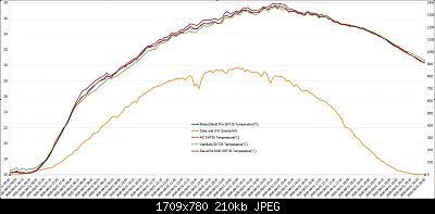 Arriva l'estate: confronto schermi solare-annotazione-2020-08-01-214455.jpg