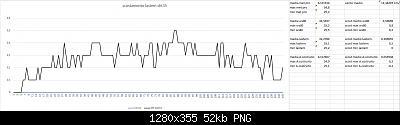 Arriva l'estate: confronto schermi solare-scost-medie-max-min-01-08-2020-forum.jpg