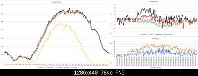 Arriva l'estate: confronto schermi solare-confronto-davis-ws80-lastem-.costruito-01-08-2020.jpg