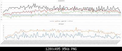 Arriva l'estate: confronto schermi solare-scostamenti-wind-gust-02-08-2020-forum.jpg