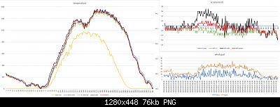 Arriva l'estate: confronto schermi solare-confronto-davis-lastem-ws80-.costruito-02-08-2020.jpg