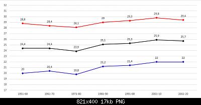 Le nuove medie climatiche 1991-2020-evoluzione-termica-luglio-brindisi-1951-2020.png