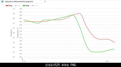 Arriva l'estate: confronto schermi solare-schermata-2020-08-05-08-18-11.png