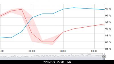 Arriva l'estate: confronto schermi solare-schermata-2020-08-05-09-14-49.png