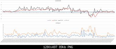 Arriva l'estate: confronto schermi solare-scostamenti-wind-gust-05-08-2020-forum.jpg