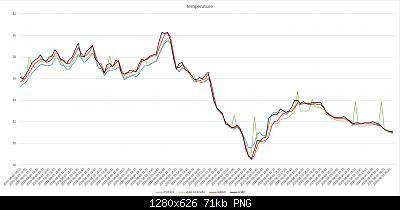 Arriva l'estate: confronto schermi solare-annotazione-2020-08-05-211533.jpg