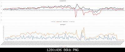 Arriva l'estate: confronto schermi solare-scostamenti-wind-gust-06-08-2020-forum.jpg