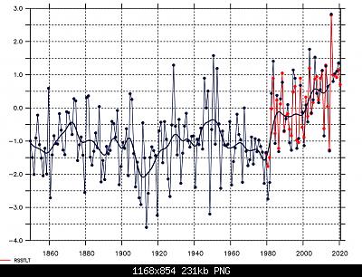Luglio 2020: anomalie termiche e pluviometriche-jul2.png