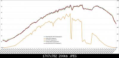 Arriva l'estate: confronto schermi solare-annotazione-2020-08-07-210233.jpg