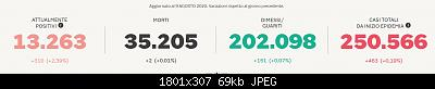 Nuovo Virus Cinese-annotation-2020-08-09-170649.jpg