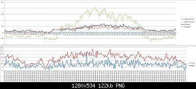 Arriva l'estate: confronto schermi solare-scostamenti-win-gust-09-08-2020.jpg