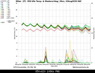 Analisi modelli estate 2020, tentativo 2-ens_image.png