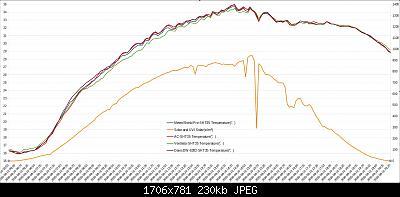 Arriva l'estate: confronto schermi solare-annotazione-2020-08-10-203625.jpg