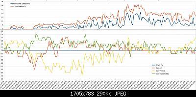 Arriva l'estate: confronto schermi solare-annotazione-2020-08-10-211408.jpg