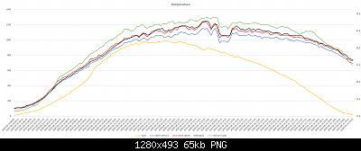 Arriva l'estate: confronto schermi solare-grafici-meteo-10-08-2020-forum.jpg