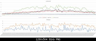 Arriva l'estate: confronto schermi solare-scost-wind-10-8-2020-forum.jpg