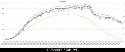 Arriva l'estate: confronto schermi solare-grafici-meteo-11-08-2020-forum.jpg