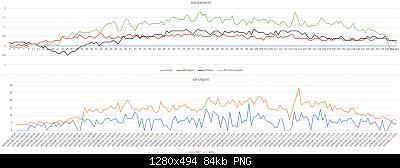 Arriva l'estate: confronto schermi solare-scostamenti-wind-gust-11-08-2020-forum.jpg