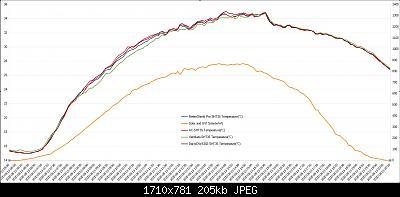 Arriva l'estate: confronto schermi solare-annotazione-2020-08-13-203643.jpg