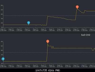 WH55-screenshot_2020-08-14-ecowitt-weather.png