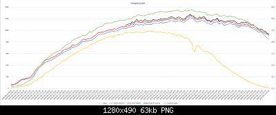 Arriva l'estate: confronto schermi solare-grafici-13-08-2020-forum.jpg