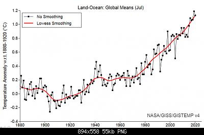 Temperature globali-jul2020.png