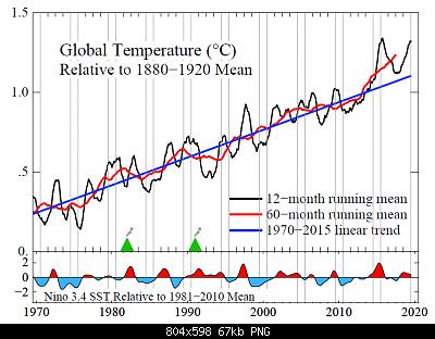 Temperature globali-3658d69c-e9e8-445d-8e91-53f68bb09f8e.png