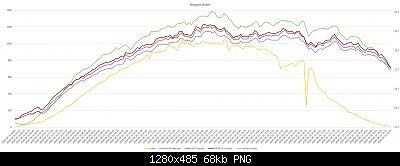 Arriva l'estate: confronto schermi solare-grafici-meteo-16-08-2020-forum.jpg