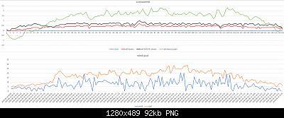 Arriva l'estate: confronto schermi solare-scostamenti-wind-gust-16-08-2020-forum.jpg