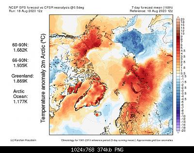 Artico verso l'abisso... eppure lo dicevamo che...-anom2m_mean_arctic-22-.png