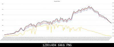 Arriva l'estate: confronto schermi solare-grafici-18-08-2020-forum.jpg